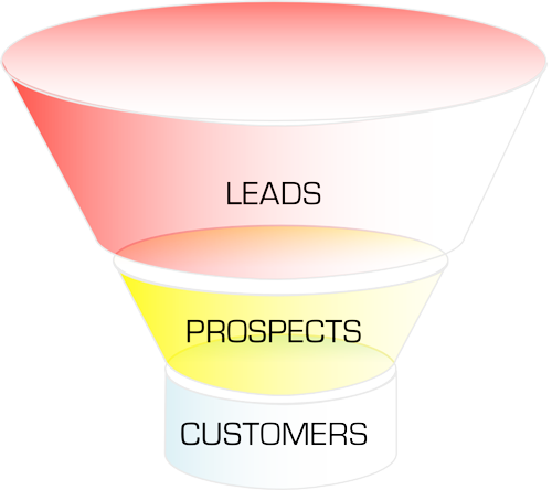 pay per lead marketing
